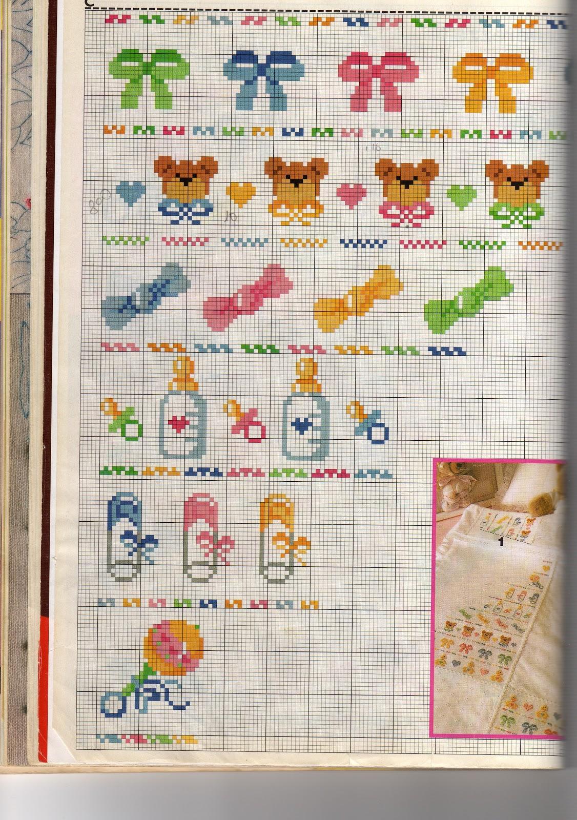 Creando ricamando schemi for Schemi punto croce alfabeto bambini