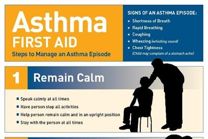 Asthma First Aid Steps