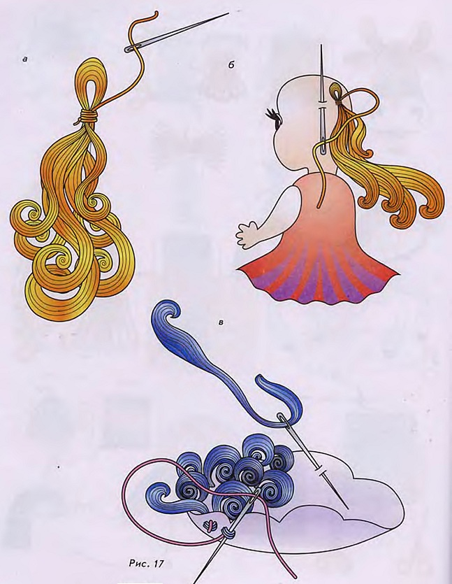волосы для куклы из ниток