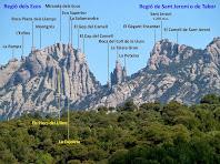 Panoràmica de les regions dels Ecos i de Sant Jeroni