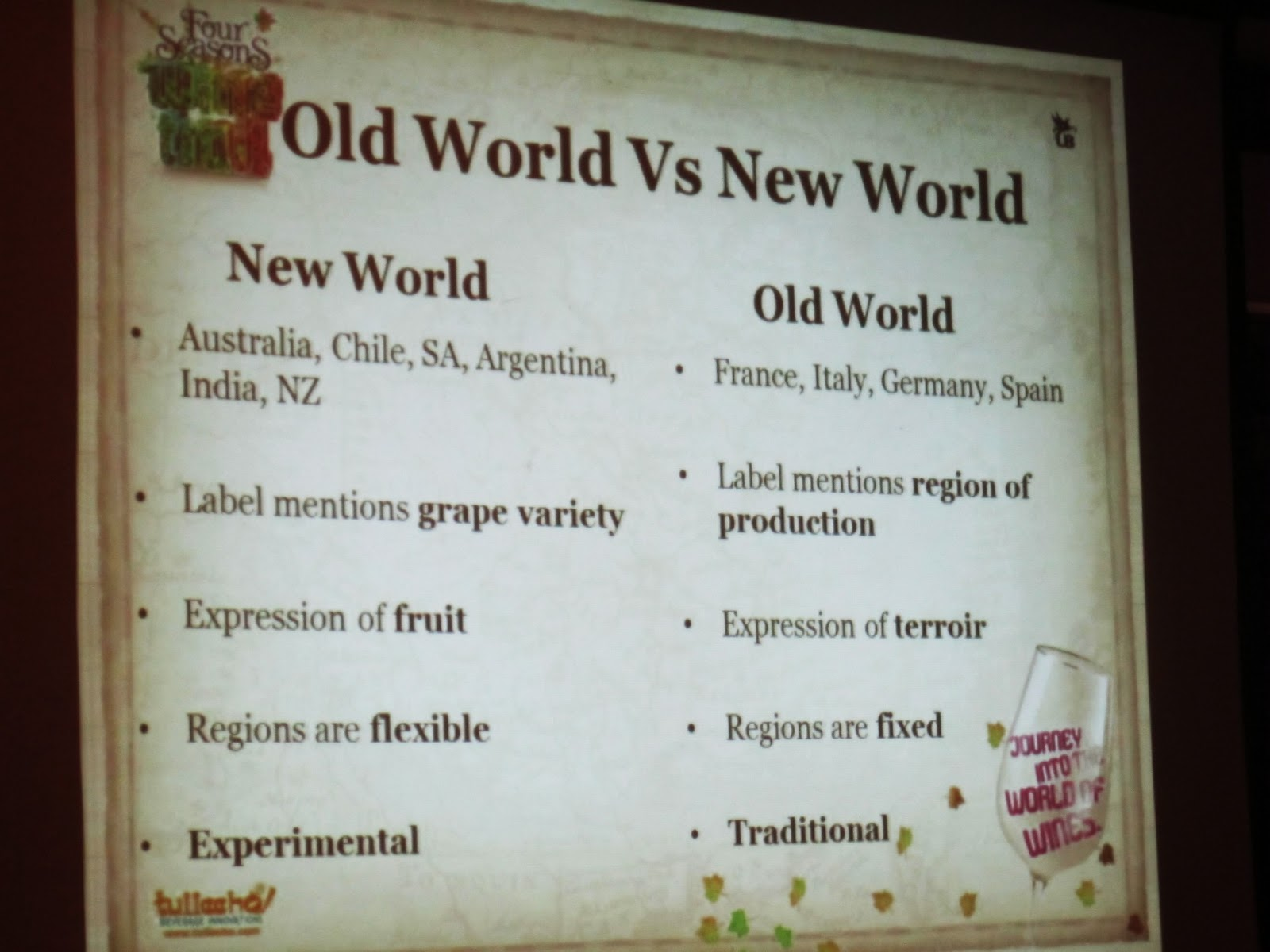wine and old world wines The phrase connotes a distinction between these new world wines and those wines produced in old world countries with a long-established history of wine production .
