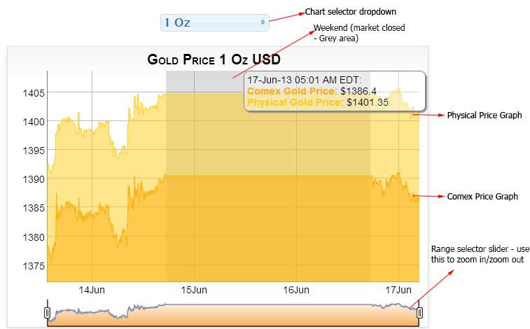 gold_price_graph.jpg