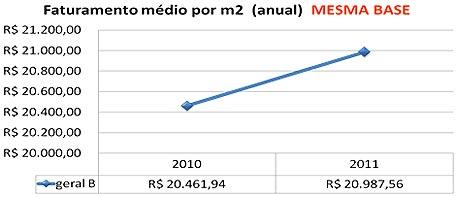 3a69b59161d Expectativa de crescimento -O segmento de comida variada foi o que mais  cresceu em 2010 (23
