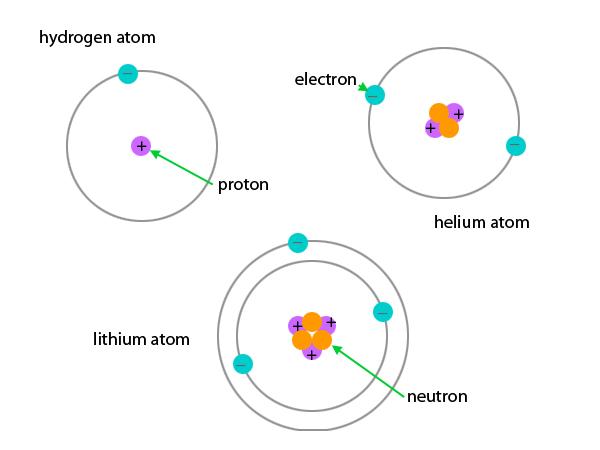 Scientific Explorer: Atoms Part 1: How Atoms Are Made