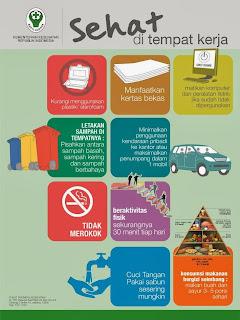 Tanaman Food Marketing