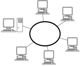 ict revision part 3 In this module you can learn about different parts of a computer, as well as some of the key concepts of information and communication technology (ict), such.