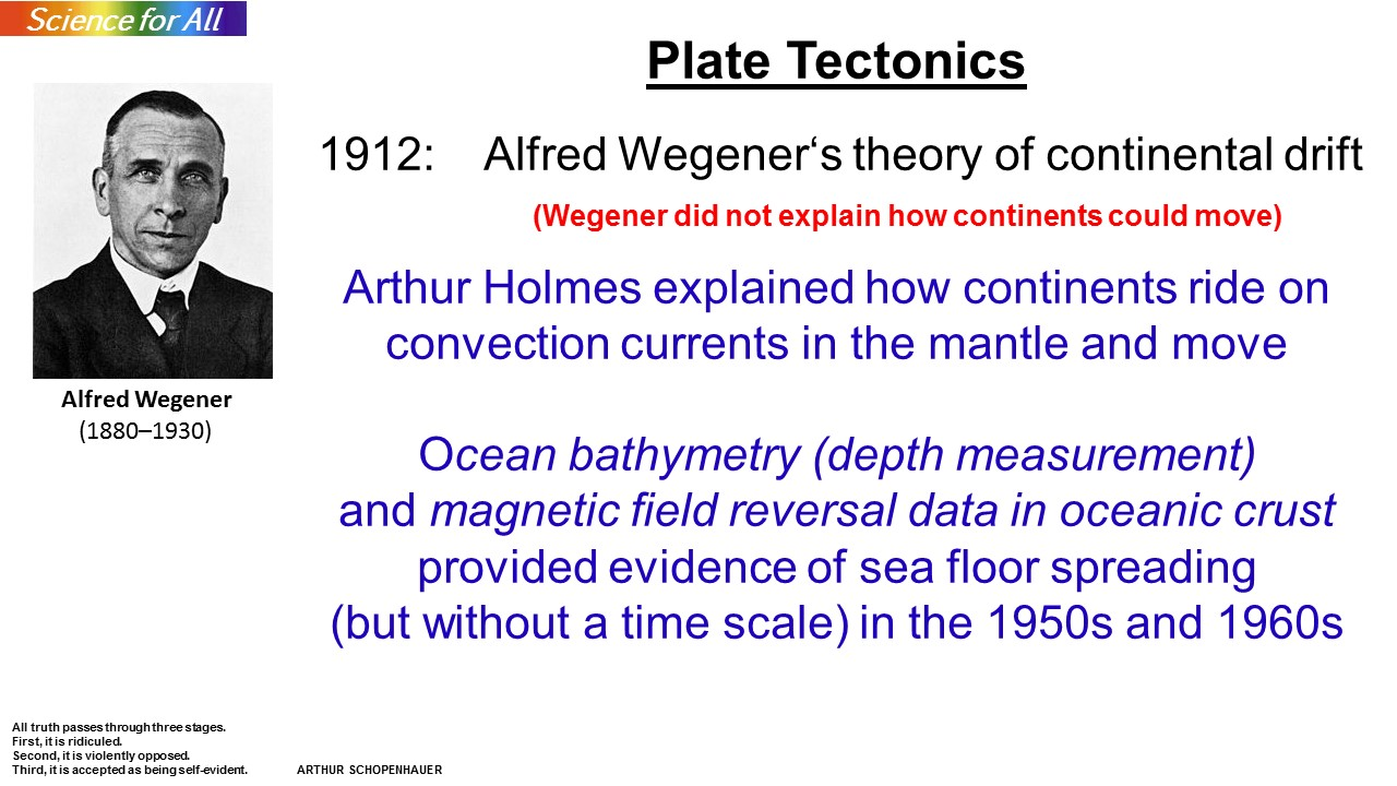 an introduction to alfred wegeners theory of continental drift and harry hess theory of ocean floor  He thought the continents broke through the ocean floor much identify alfred wegener and explain his theory alfred wegener's theory of continental drift.