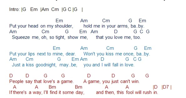 Colorful In Your Arms Chords Motif - Basic Guitar Chords For ...
