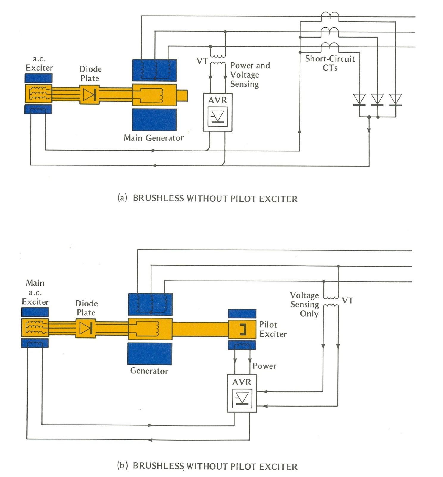 ac generator schematic diagram