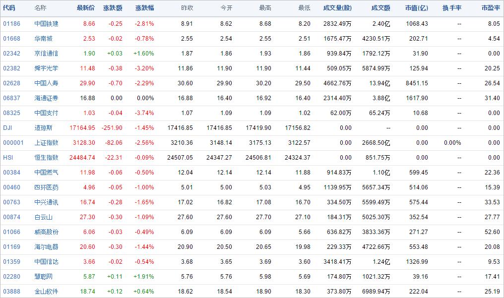 中国株コバンザメ投資ウォッチ銘柄watch20150202