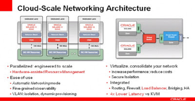 Network management oracle solaris 11 session 1 for Architecture t scale