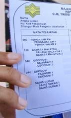 STPM 2012 result