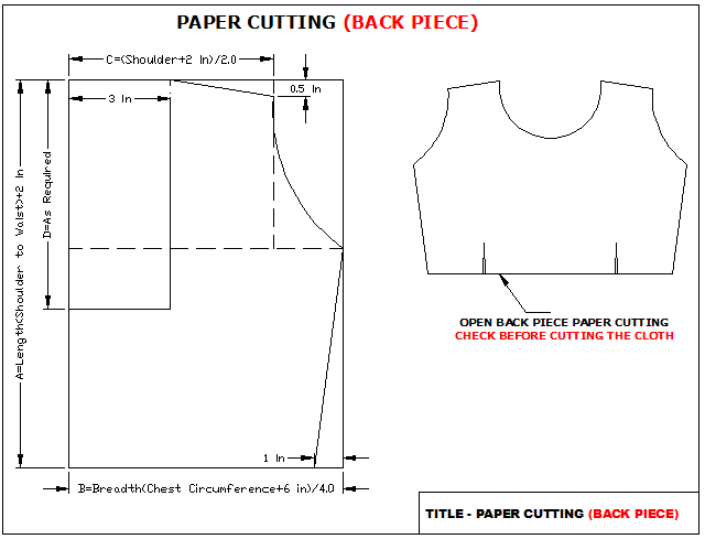 how to cut deep enough for stitches