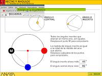 http://web.educastur.princast.es/ies/pravia/carpetas/recursos/mates/anaya1/datos/11/5.swf