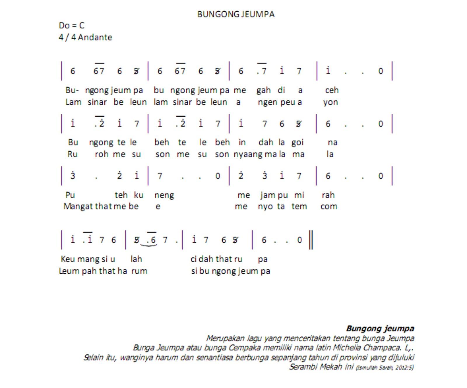 klik di sini untuk mengunduh not angka bungong jeumpa (mediafire)