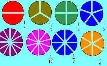 materi bilangan pecahan