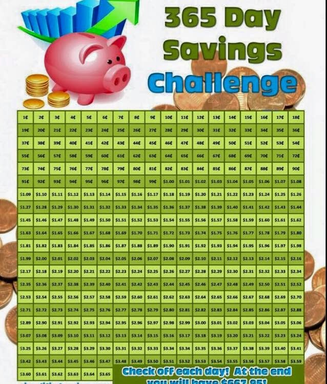 Save your pennies! 365 day penny challenge. - Saving Mummy's Pennies