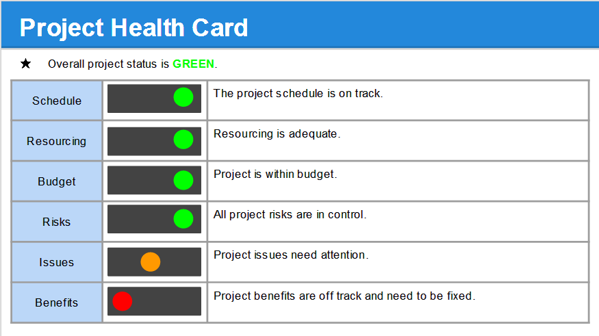 Monthly Status Report Template PPT Free Download Free Project – Status Report Template