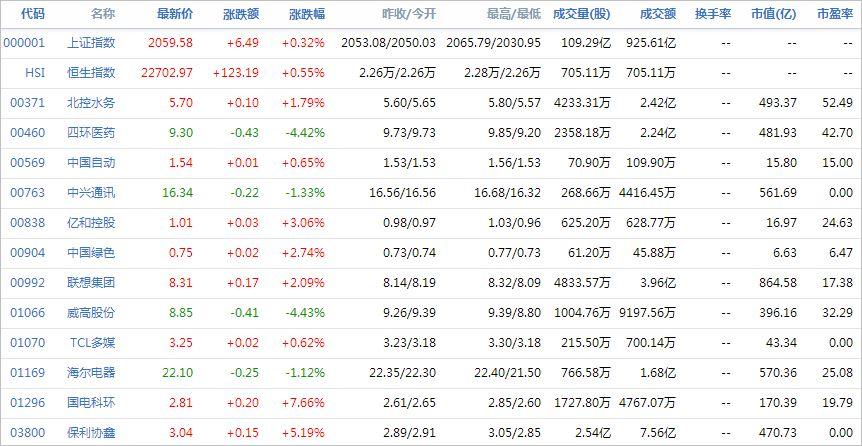 中国株コバンザメ投資ウォッチ銘柄watch20140306