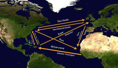 Where did the middle passage of the triangular trade system begin and end