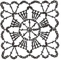 Modele de crosetat