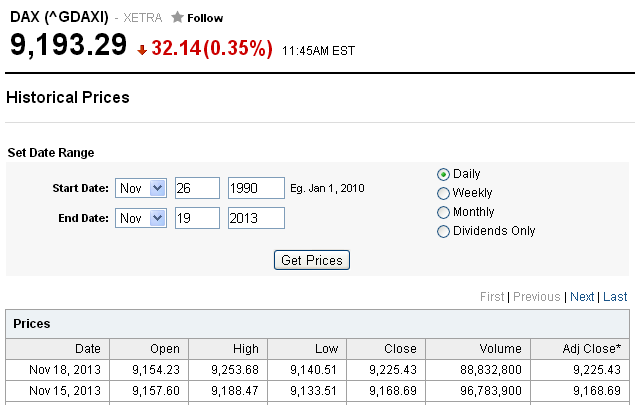 DAX historical data page on Yahoo! Finance
