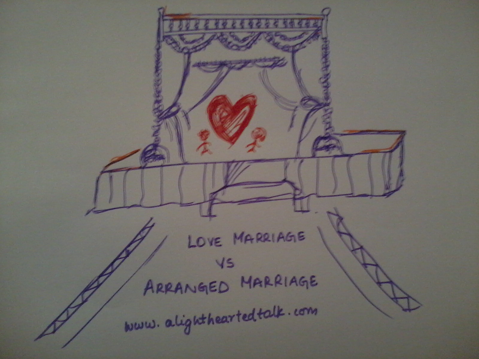 essays on arranged marriage and love marriage Arranged marriage versus love marriage an arranged marriage is a marriage planned and agreed to by the families or guardians of the bride and groom, who have no say in the matter themselves it is set up by parents of both the bride to arrange the wedding for the newly couplesthere are still some.
