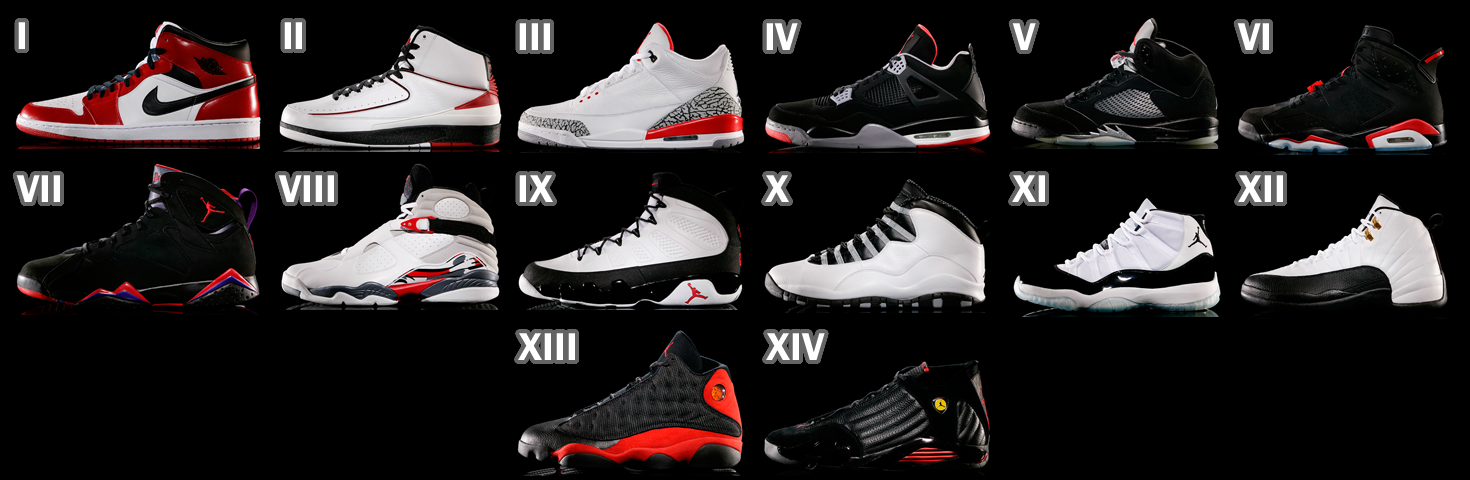 THE HISTORY OF AIR JORDAN