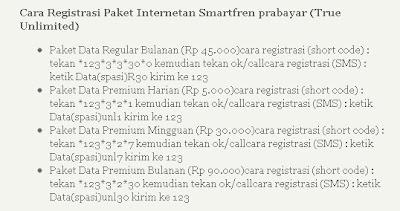 Cara Daftar Paketan Unlimited Smartfren