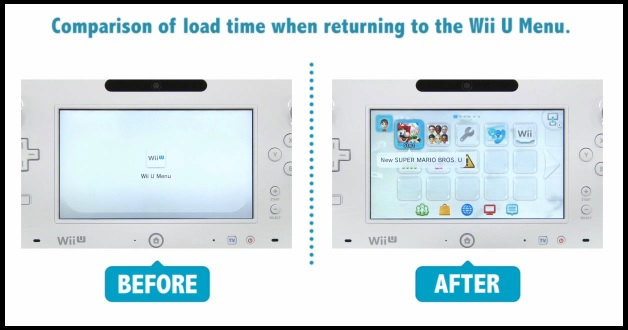A comparison of load time when returning to the Wii U before and after the April system update