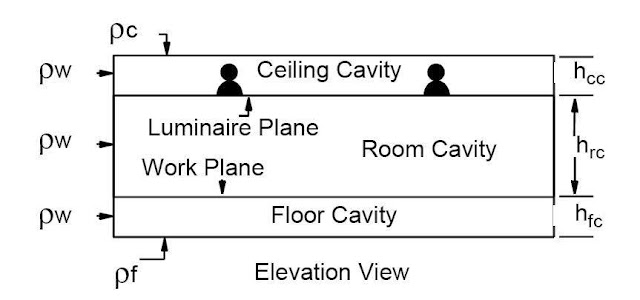 Interior Lighting Design Methods Part One Electrical