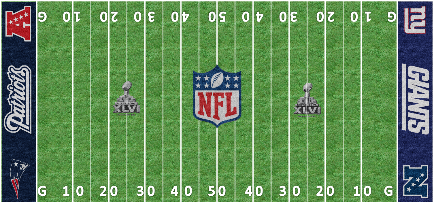 How To Understand American Football  January 2015
