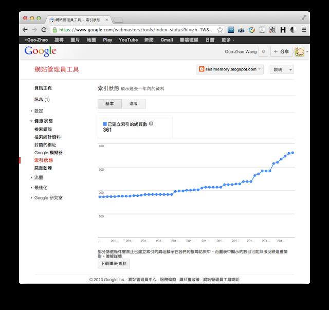 Google Webmaster 網站管理員 索引狀態
