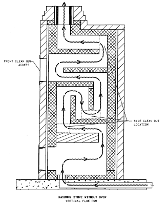 Wiring Diagram For Hotpoint Dryer together with 1993 Mercury Tracer Fuse Box Diagram likewise 399483429421404679 also Wiring Diagram For 220 Volt 20   Plug In likewise Wiring 230 Volt 3 Prong Plug. on wiring a dryer outlet diagram