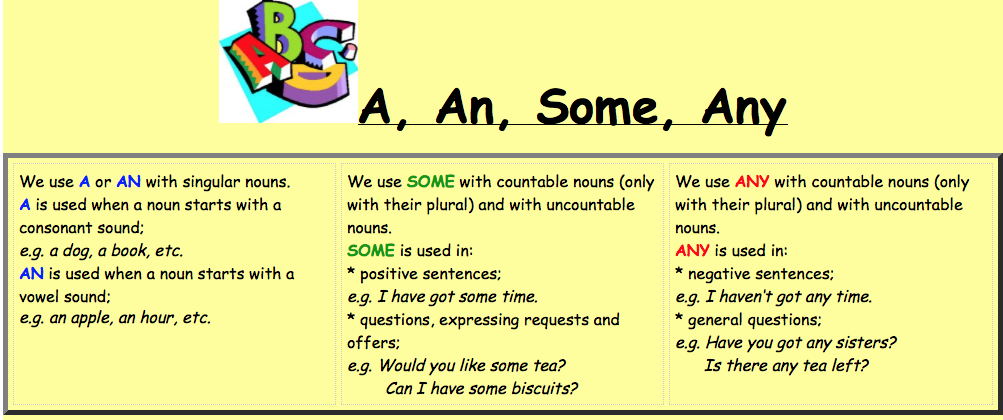 Recommended Lesson Plans  For English Language Teachers