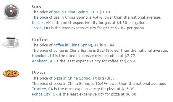 China Spring Texas