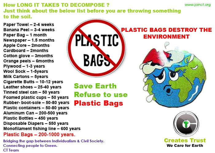 essay on plastic bags are hazardous for the environment California's recycling and waste reduction advocates, specializing in plastic pollution, hazardous 6 million to keep pumping plastic bags into the environment.
