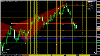 Gann price levels calculated from Bat C point