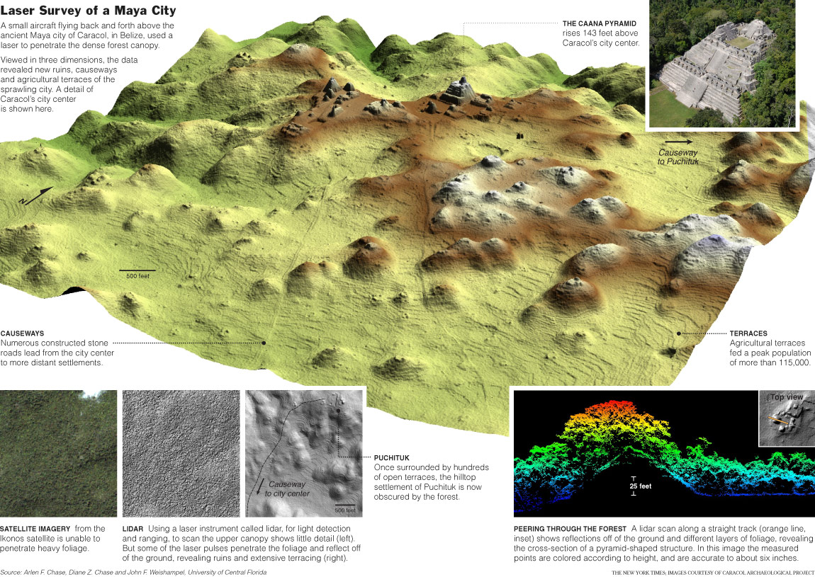 Image result for LIDAR Maya