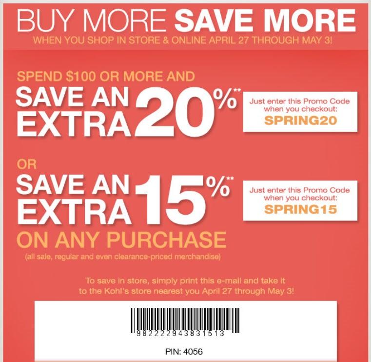 kohls printable coupons 2011. NYCCoupons.com): January 2011
