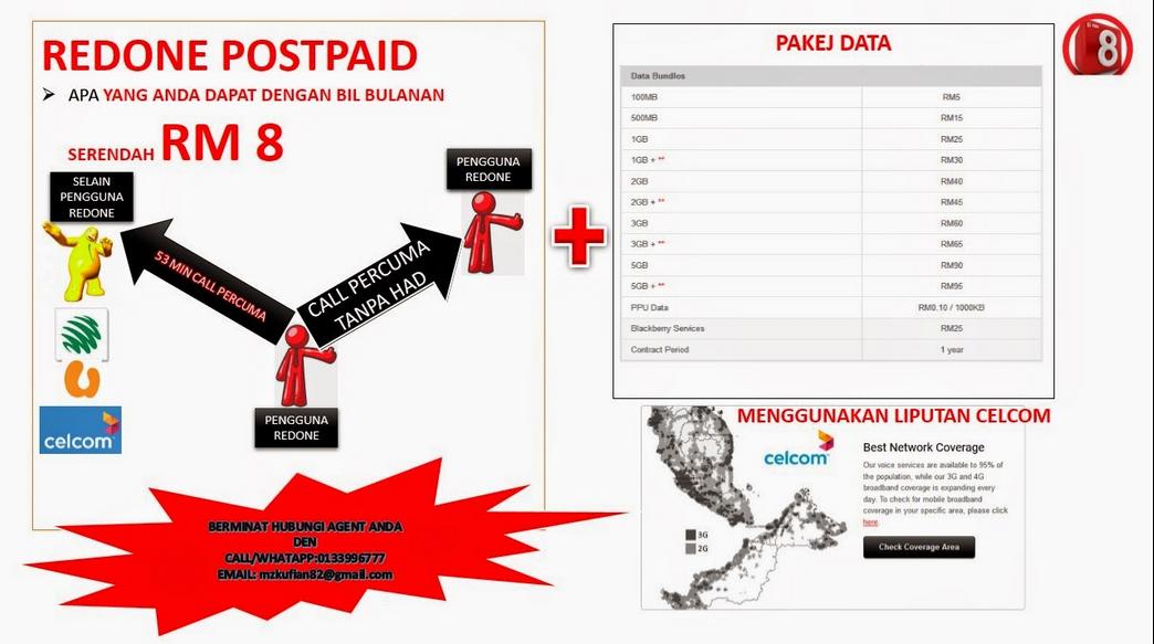 RedOne Postpaid RM8