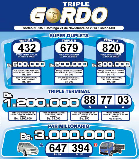Triple Gordo Sorteo 535