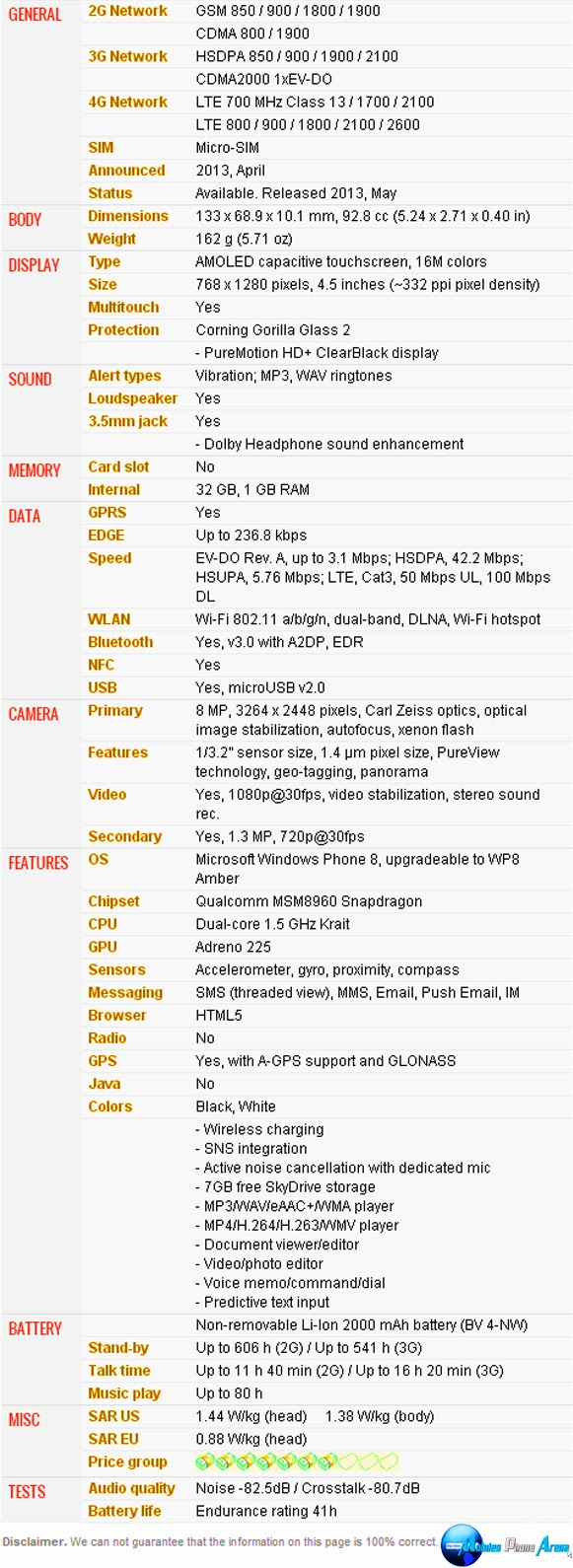 Nokia Lumia 928 - Full phone specifications Pic