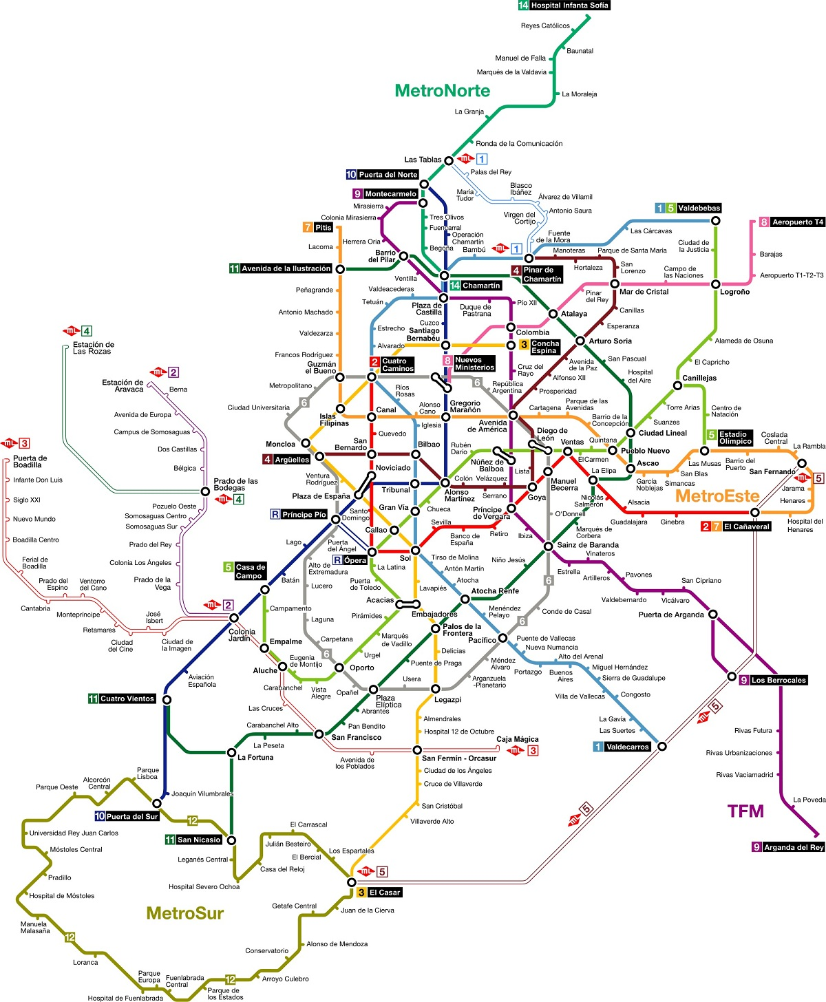Metro y Cercanias de Madrid Metro 2016