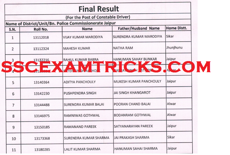 RAJASTHAN CONSTABLE FINAL RESULT