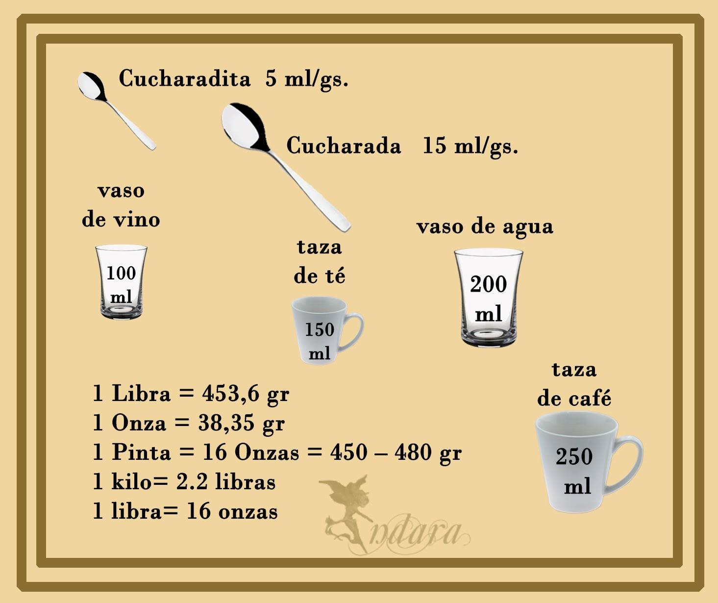 1000 images about tabla de medidas de cocina on pinterest - Www revistalove es cocina ...