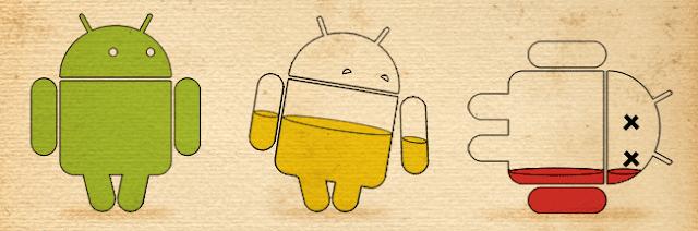 Novidades Android M quanto a bateria