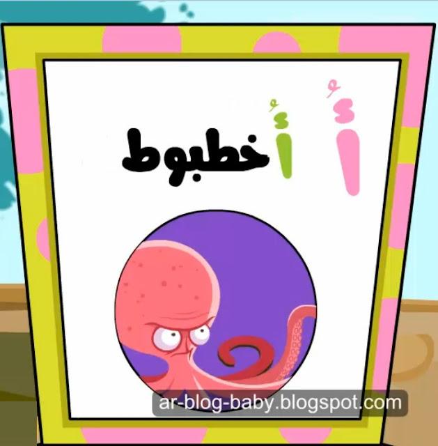 أشكال حرف الألف - أ - في اللغة العربية