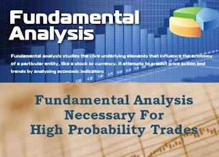 penerapan analisis fundamental book cover