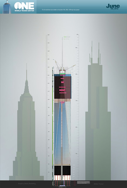 Diagram of One World Trade Center by Skidmore, Owings & Merrill LLP (SOM)